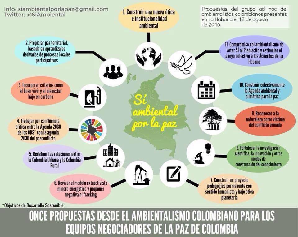 epdc-col-160915-si-ambiental-paz-img
